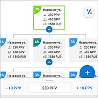 Amway — мобильное приложение для сервиса