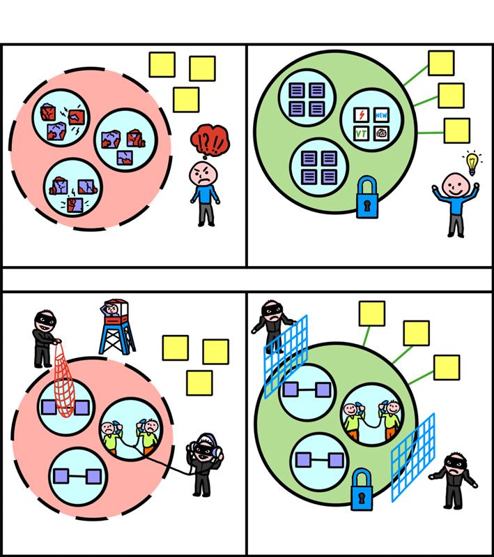 картинка-схема