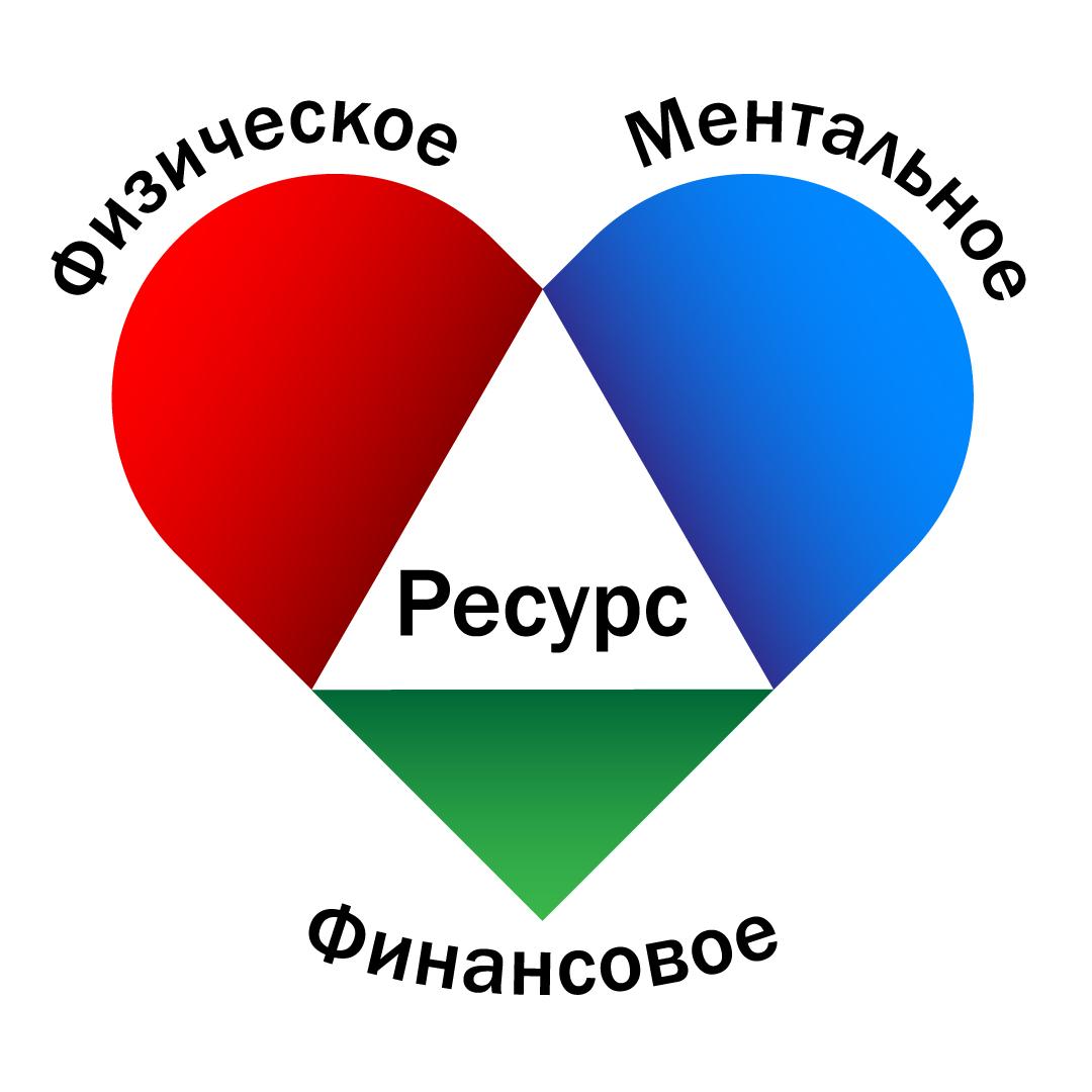 Физиологическое, ментальное и финансовое здоровье фото f_2535f271dc38de8e.jpg