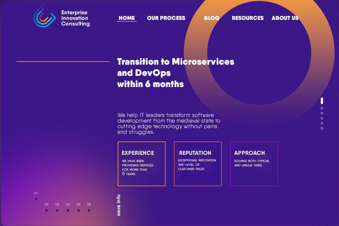 Дизайн сайта для консалтинговой компании в сфере ИТ. фото f_0355ec6484c51b34.jpg