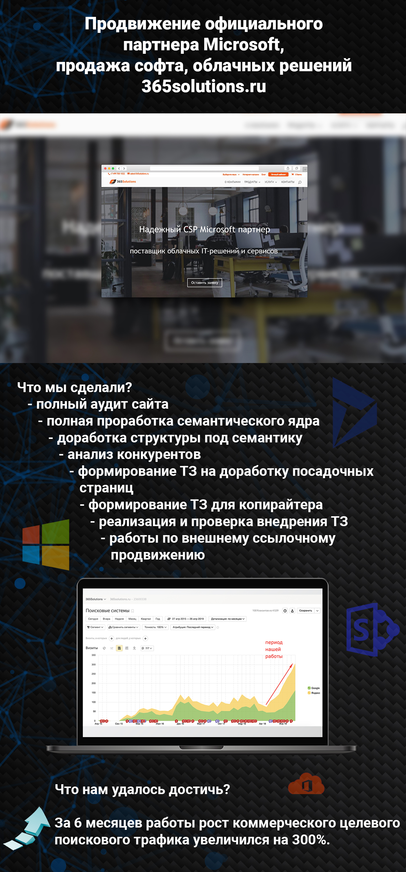 Продвижение официального партнера Microsoft, продажа софта, облачных решений