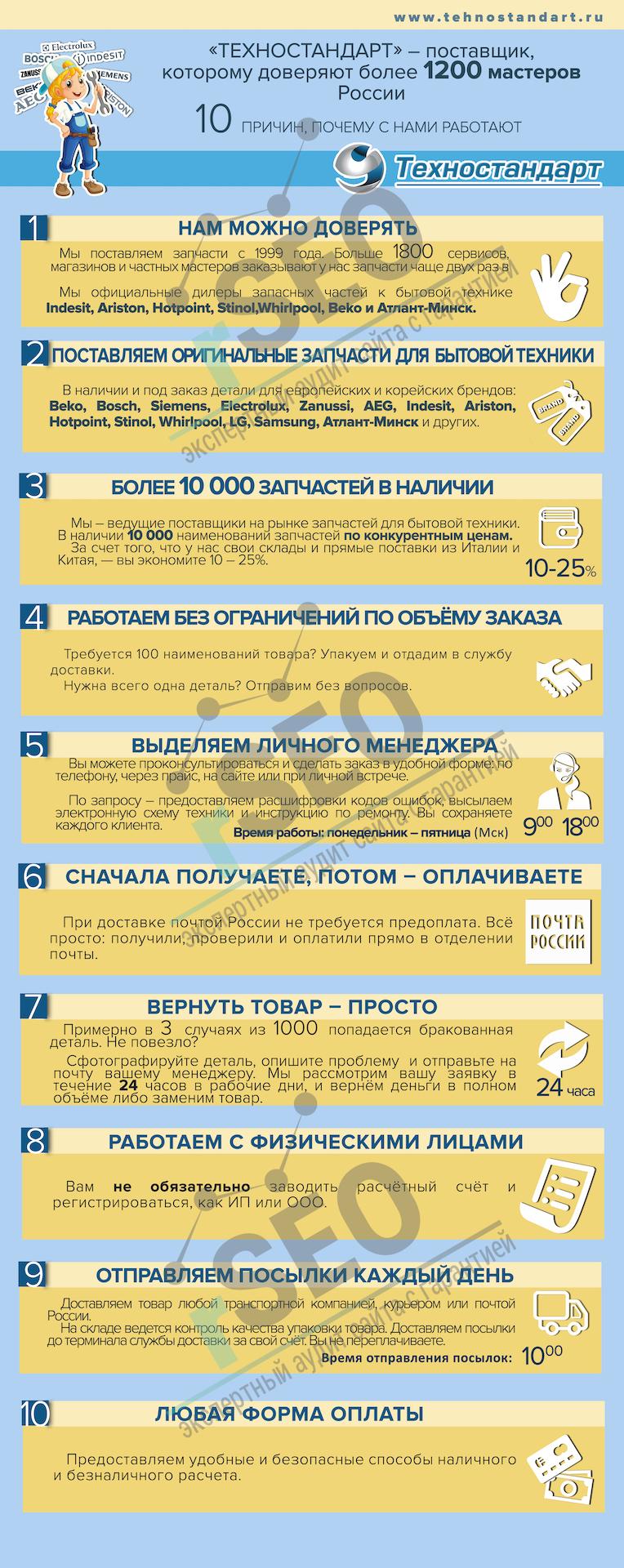 Инфографика для e-mail рассылки компании