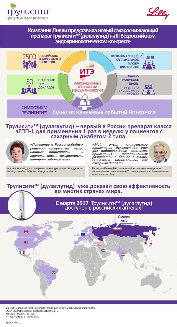 Разработка инфографики, медицинская тематика