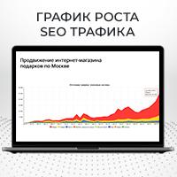 Продвижение интернет-магазина подарков по Москве