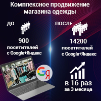 Комплексная реклама магазина одежды в интернете