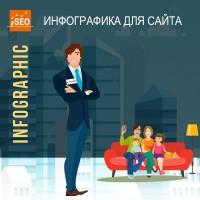 Инфографика, флаер, брошюра по тематике недвижимости