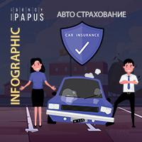 Инфографика для сайта - авто страхование