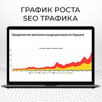 Продвижение магазина кондиционеров по Украине