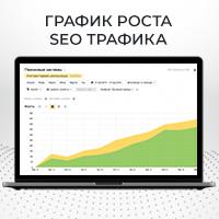 Продвижение корпоративного сайта. Вывод нового товара на рынок