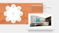 Дизайн сайта сети стоматологических клиник, Москва