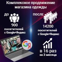 Комплексное продвижение магазина одежды в Москве