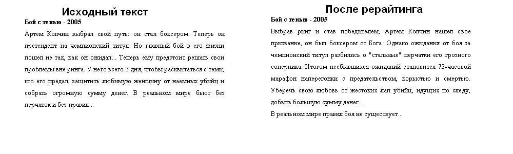 """Описание к фильму """"Бой с тенью"""""""