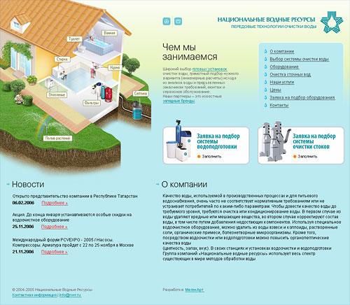 Национальные водные ресурсы