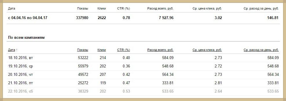 Продажа квадрокоптеров в Украине