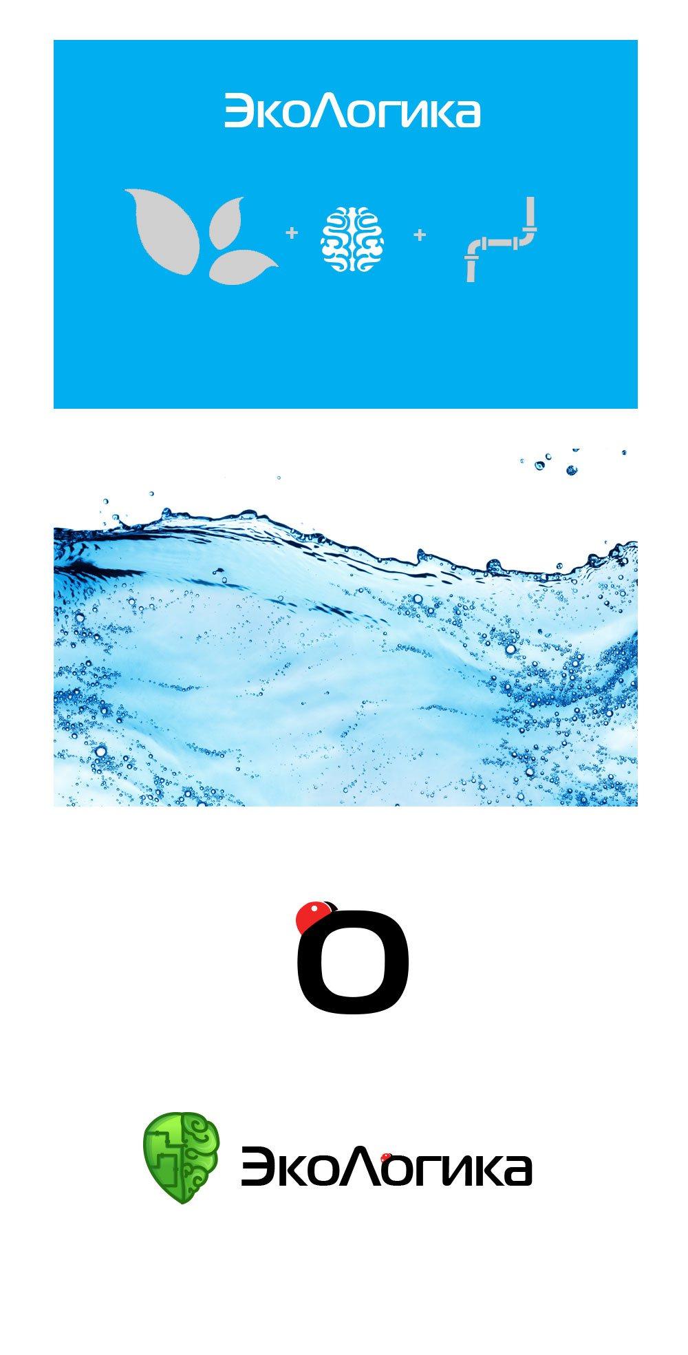 Логотип ЭКОЛОГИКА фото f_971593fa04421356.jpg