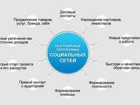Расширенная поддержка сообществ вконтакте