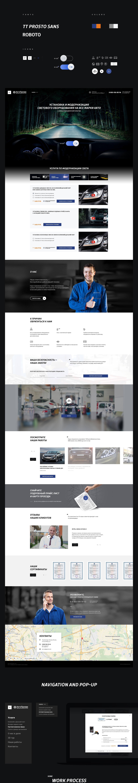 Сайт Автопризма