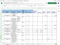 Поиск информации о ценах за товар и заполнение таблиц
