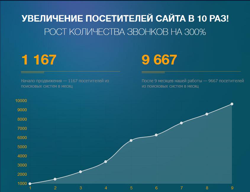 """Интернет-магазин """"Дом плитки"""""""