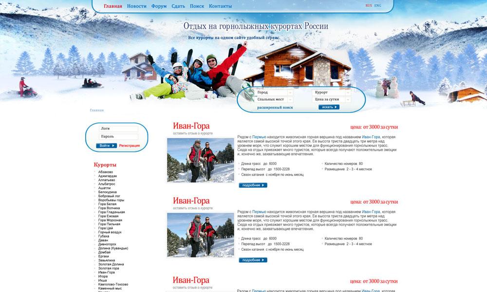 Колаж для сайта о лыжных курортах