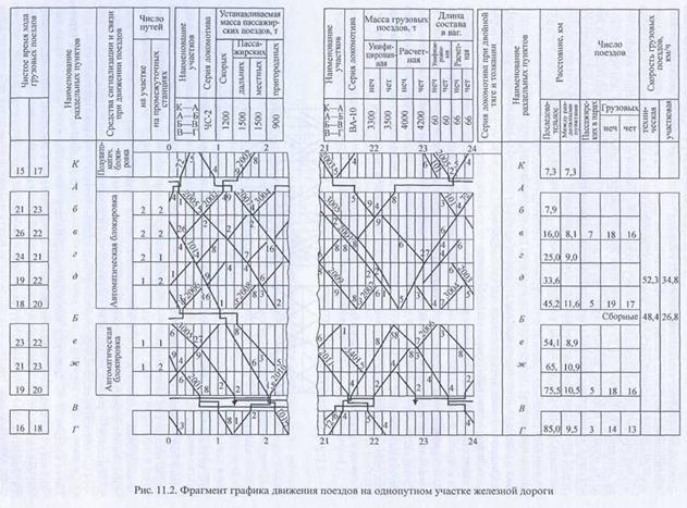 Разработка ТЗ «Система автоматизированного решения транспортной задачи на железнодорожных путях не общего пользования»