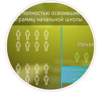"""Инфографика """"Лига знаний"""" 2.0"""