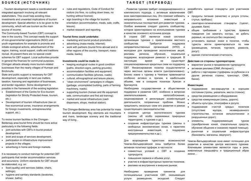 Стратегия развития туризма (фрагмент)