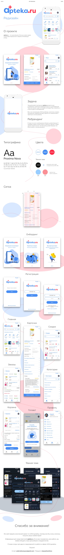 Apteka.ru App Redesign