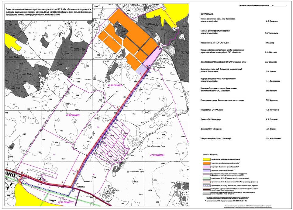 Схема расположения ЗУ для строит-ва  ВЛ 10 кВ (Акт выбора ЗУ)
