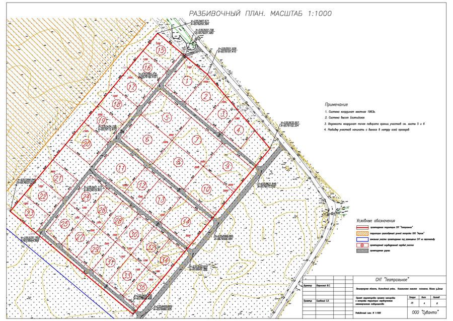 Проект организации и застройки территории СНТ (Разбивочный план)