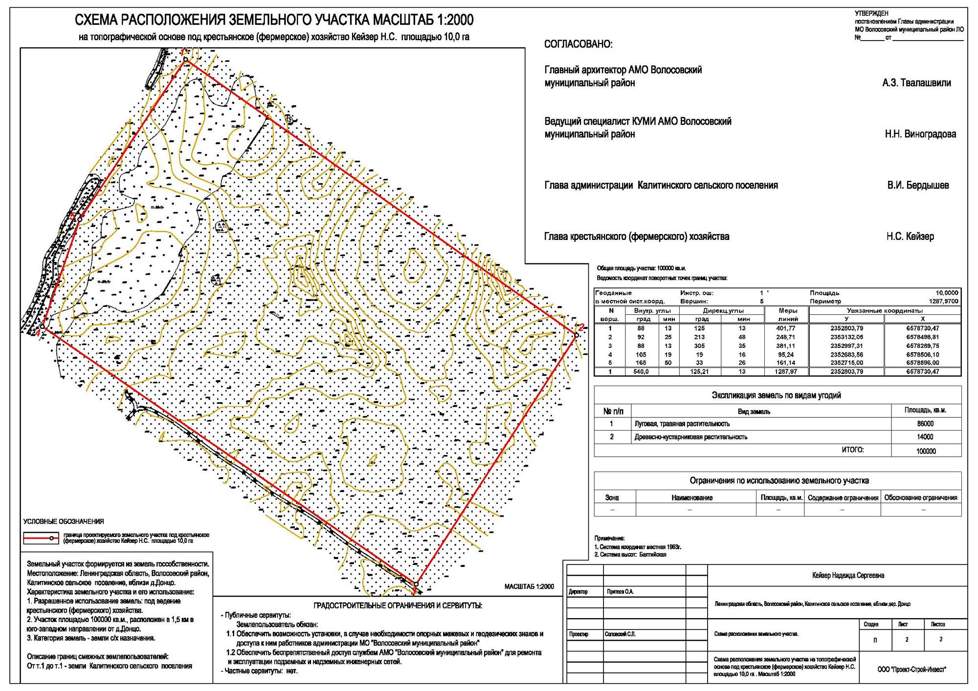 Схема расположения ЗУ на топографич. основе под крест-фермер. хоз-ство площадью 10,0 га