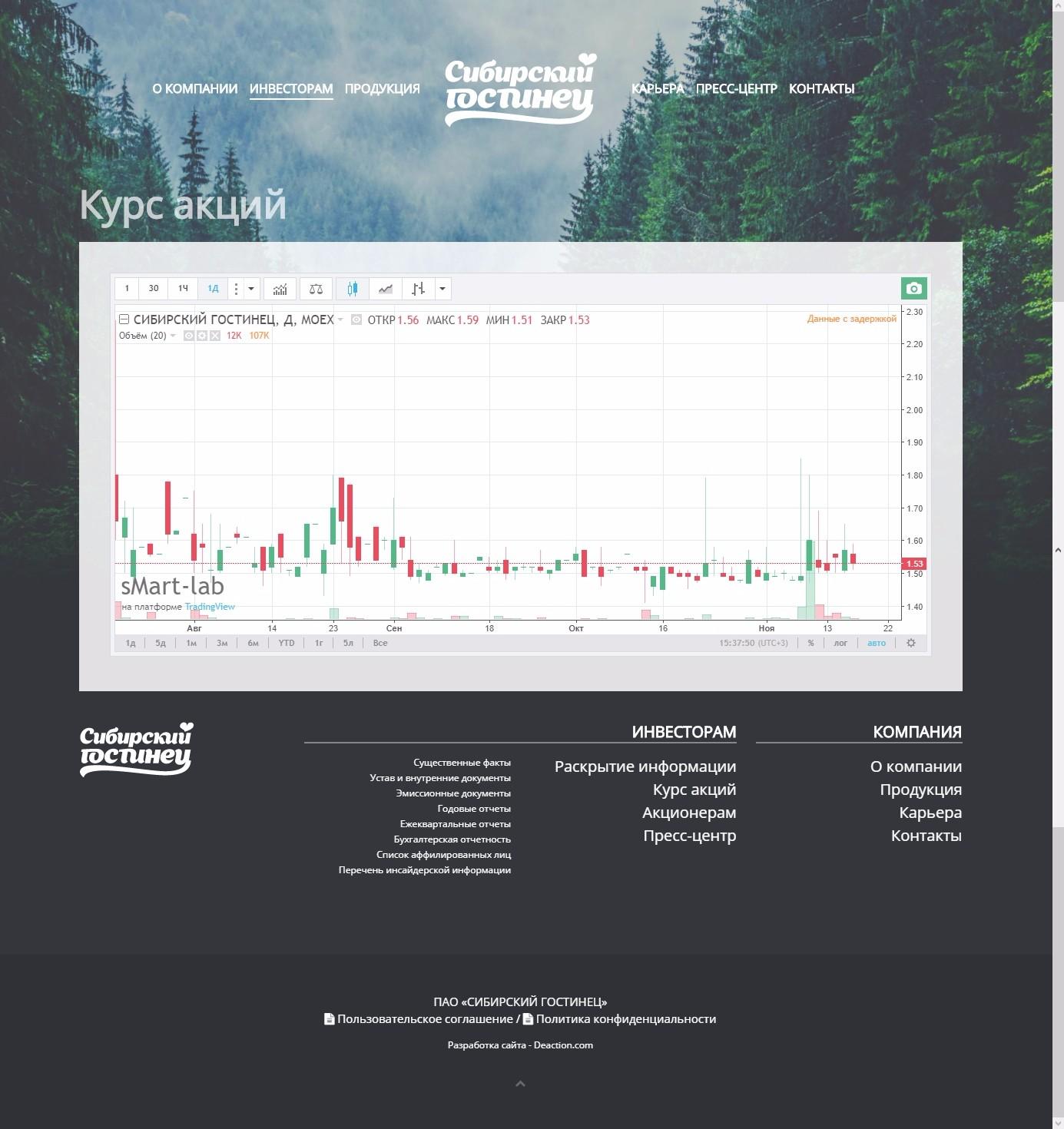Визуализация биржевой информации на сайте siberiangostinec.ru