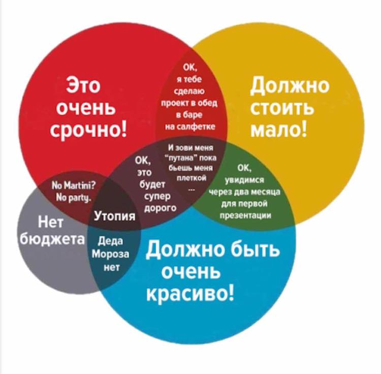 Разработка логотипа, дизайна, стиля проекта (сайтов)   фото f_4095c0a7382d45a4.jpg