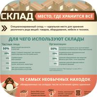 Инфографика для статьи о складах