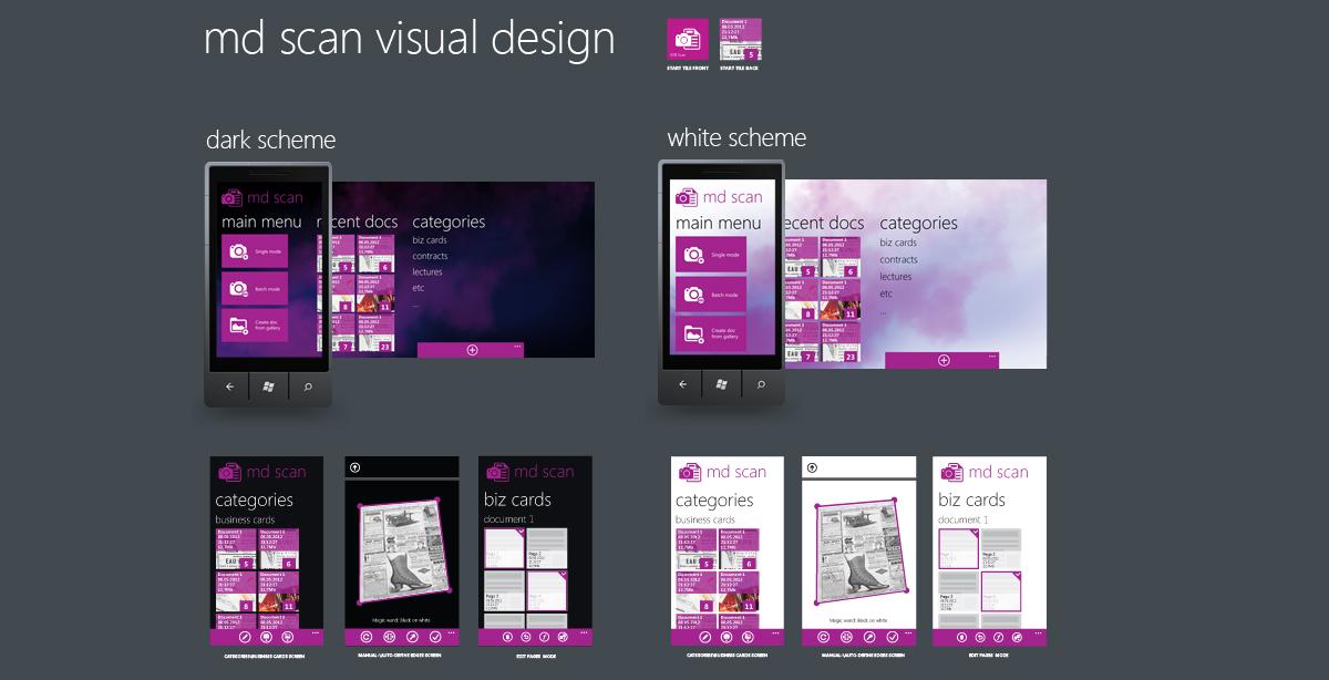 Визуальный дизайн приложения для winphone8
