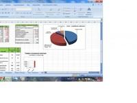 Финансовые модели / Бюджеты
