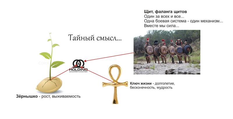 """Разработка Логотипа +  Фирменного знака для компании """"O & O HOLDING"""" фото f_0845c7d861cdee56.png"""