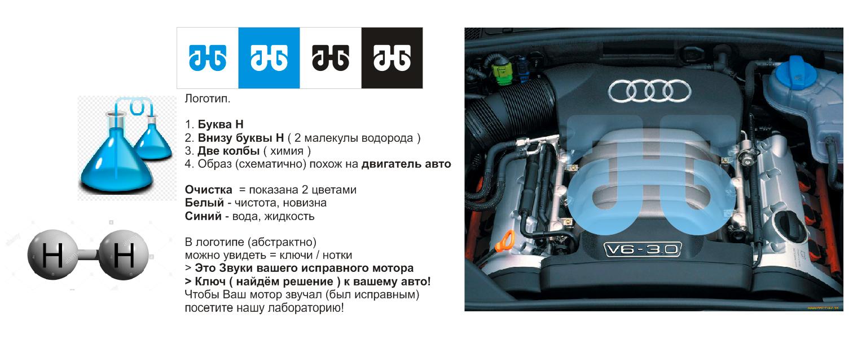 "Разработка фирменного стиля для ""Лаборатории водородной очис фото f_3455dda8c5fe9f0f.png"