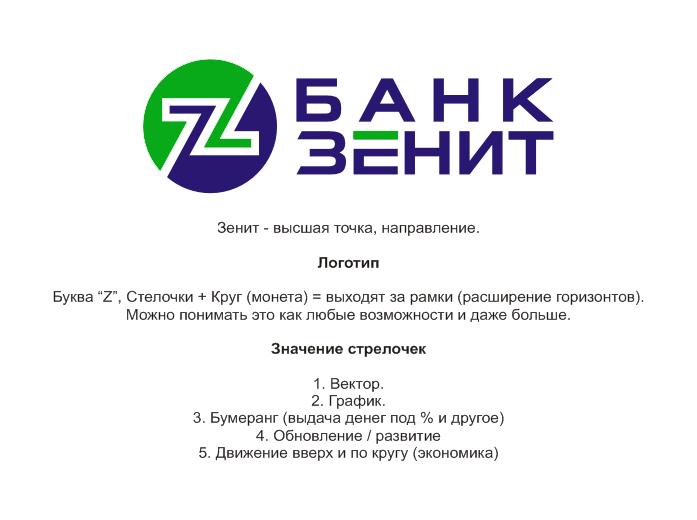 Разработка логотипа для Банка ЗЕНИТ фото f_3495b4c6e5601586.png