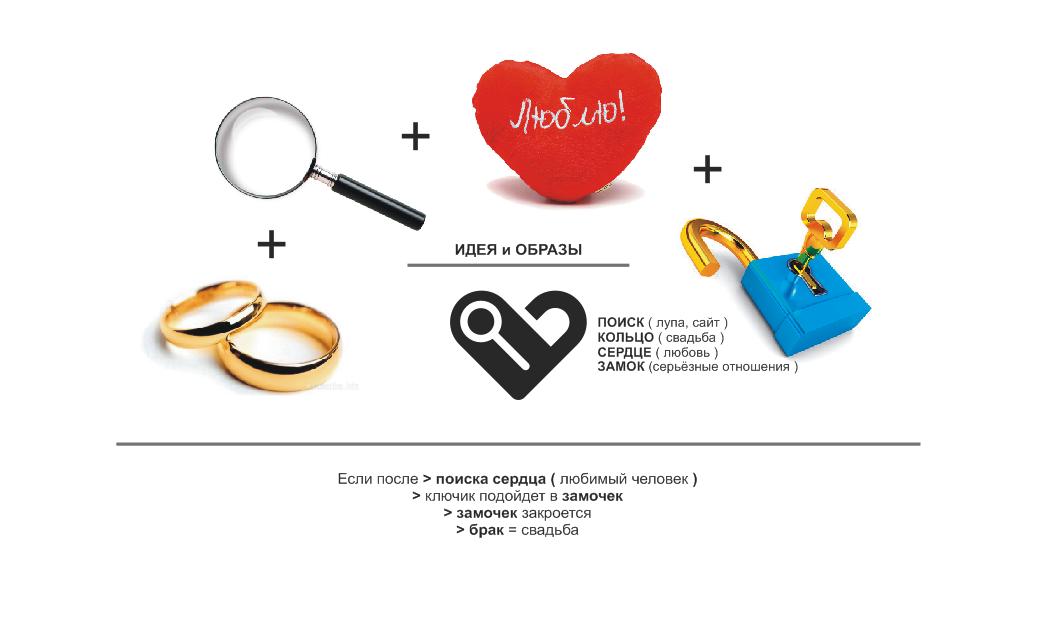 Нарисовать логотип сайта знакомств фото f_5165ad472485b432.png
