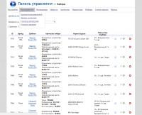 Разработка CMS для оптовых клиентов - магазин автобагажников