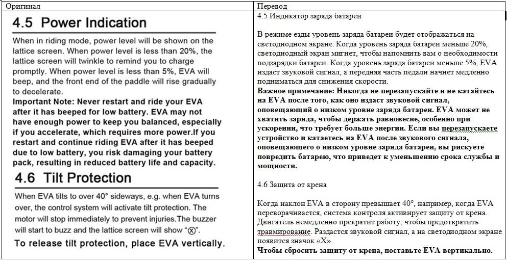 Перевод инструкции к моноколесу Fastwheel EVA EN-RU