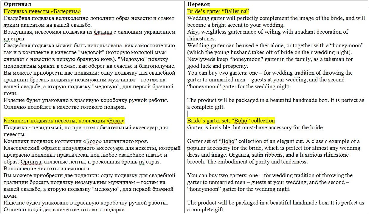 Описания пеньюаров ручной работы RU-EN