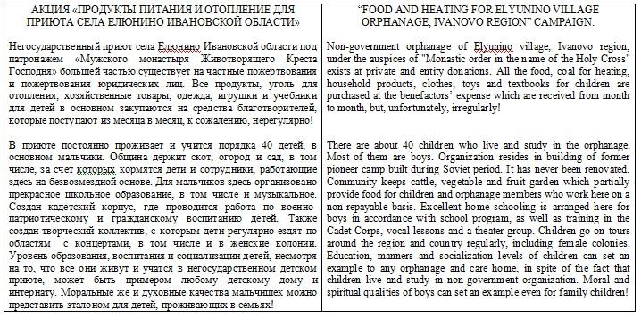 Акция «Продукты питания и отопление для приюта села Елюнино Ивановской области» RU-EN