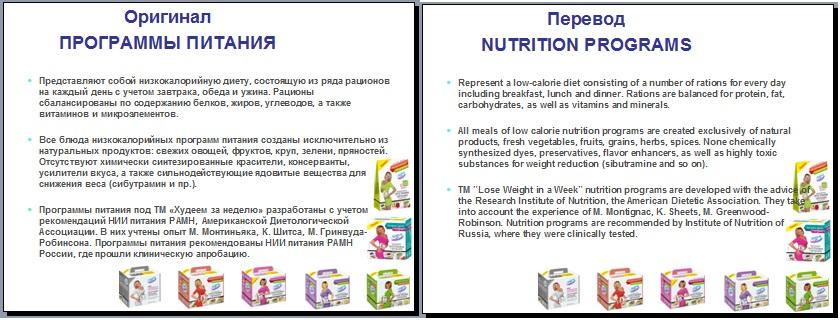 Презентация продукции Леовит Нутрио RU-EN