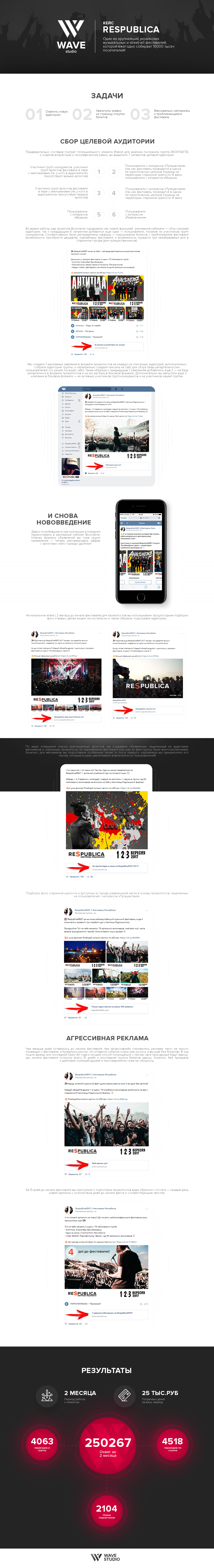 Respublica Fest|Продвижение фестиваля Вконтакте