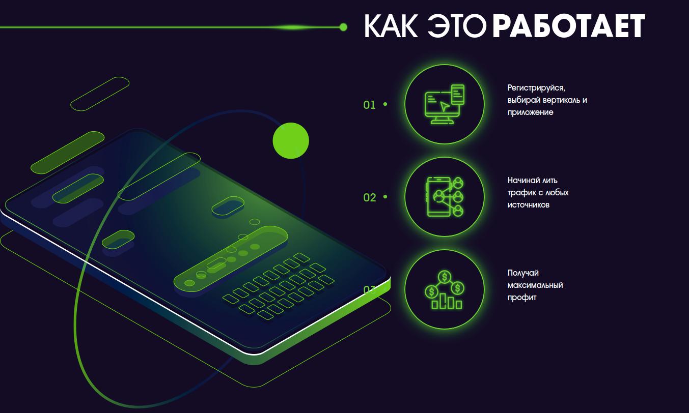 Ajax.Partners. Сервис монетизации мобильных приложений