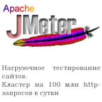 Кластерные системы тестирования сайтов