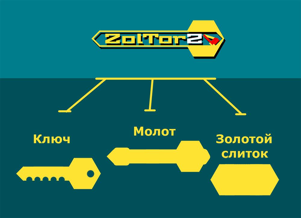 Логотип и фирменный стиль ZolTor24 фото f_6325c96294bd5263.jpg