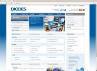diodes.com